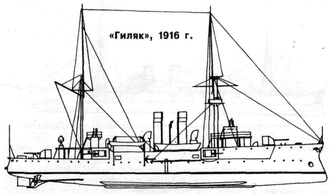 чертеж канонерская лодка гиляку