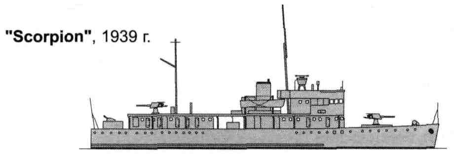 орочанин канонерская лодка