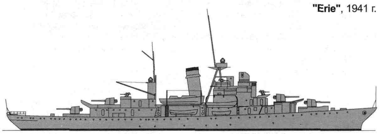 канонерские лодки второй мировой войны