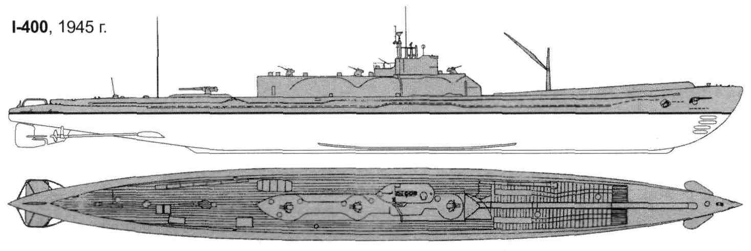 документация по лодкам